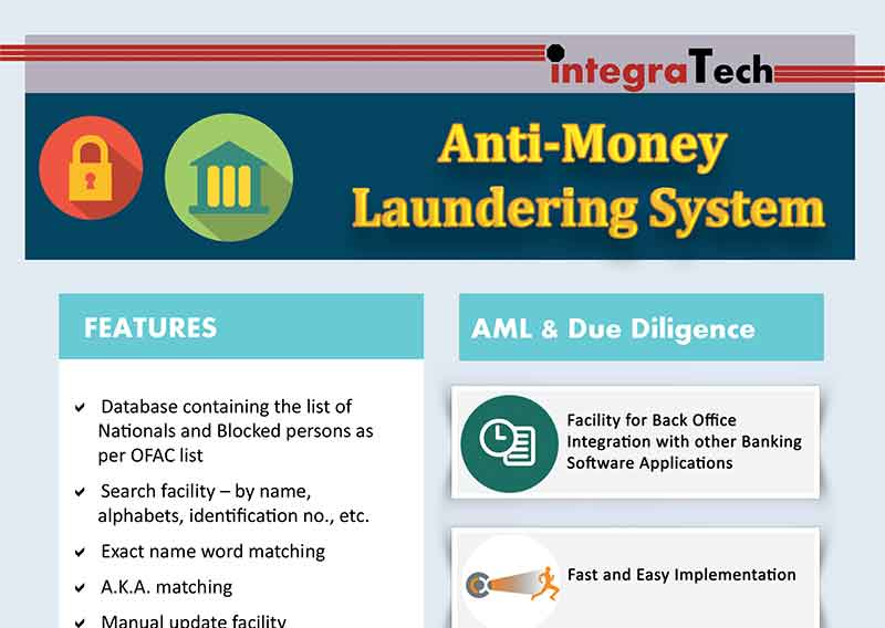 anti money laundering banking